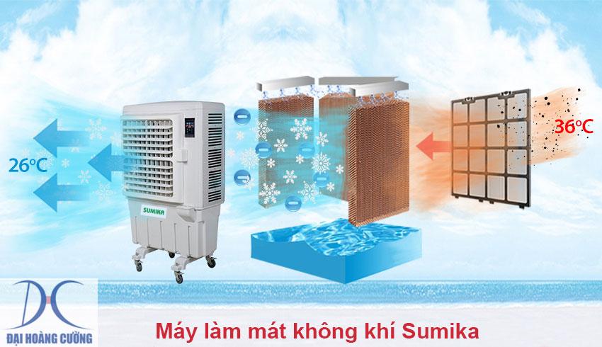 Nguyên lý làm việc của máy làm mát sumika